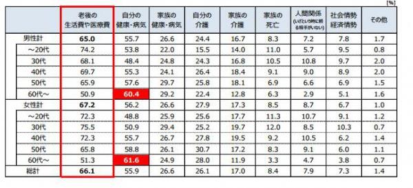 %e8%80%81%e5%be%8c%e3%81%ae%e4%b8%8d%e5%ae%89